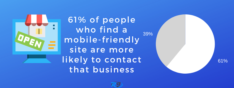 mobile friendly likely to contact